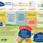 Áprilisi online programok