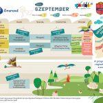 PannKa szeptemberi órarend
